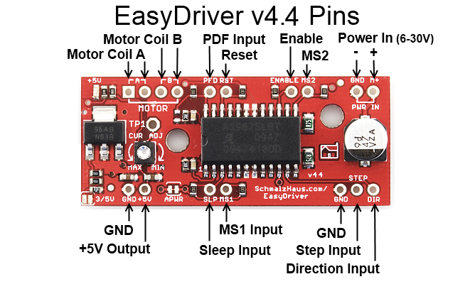 Easydriver V also E F E F Ff C B E D B Dd C additionally Maxresdefault together with Apc Ups Circuit Diagram Zen Ups Schematic Diagram Circuit Design Software Schematic Creator Tools Electronic And Electrical Symbols Schematics For Beginners L  Wiring Diagram Swi likewise D Baldor Single Phase Motor Wiring Image. on 3 phase motor wiring schematic